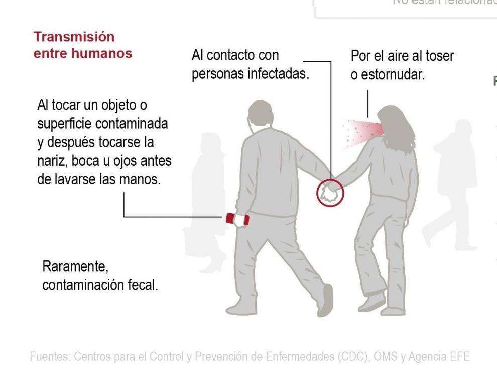 Organización Panamericana de la Salud confirma in situ que en Nicaragua no hay casos deCORONAVIRUS